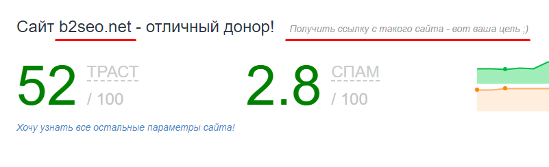 Траст b2seo.net по CheckTrust.ru